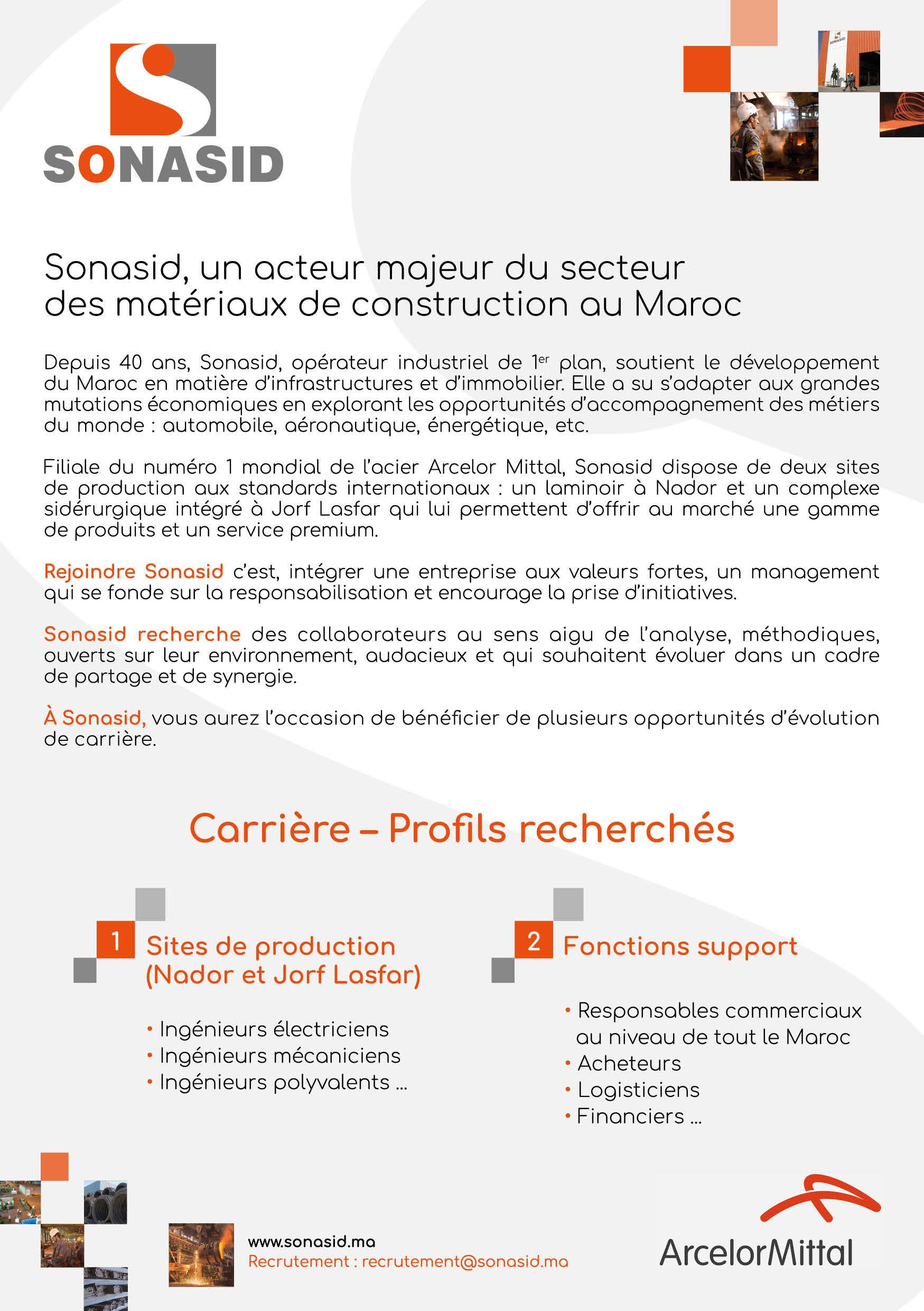 Sonasid recrutement - Dreamjob.ma