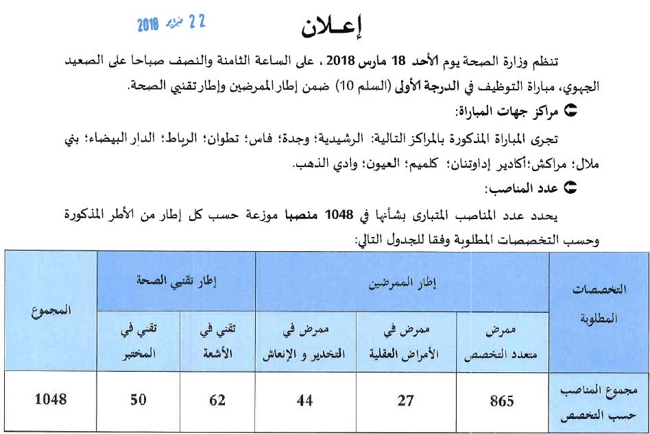 Concours-ministère-de-la-santé-1048-postes