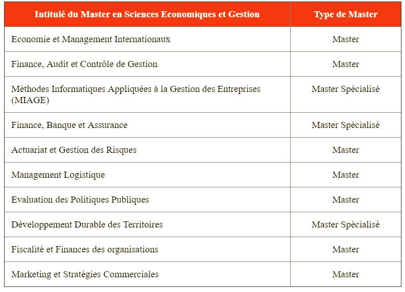 MASTER FJSES MEKNES 2018 2019 Masters et Masters Spécialisés à la FSJES Meknès 2018-2019