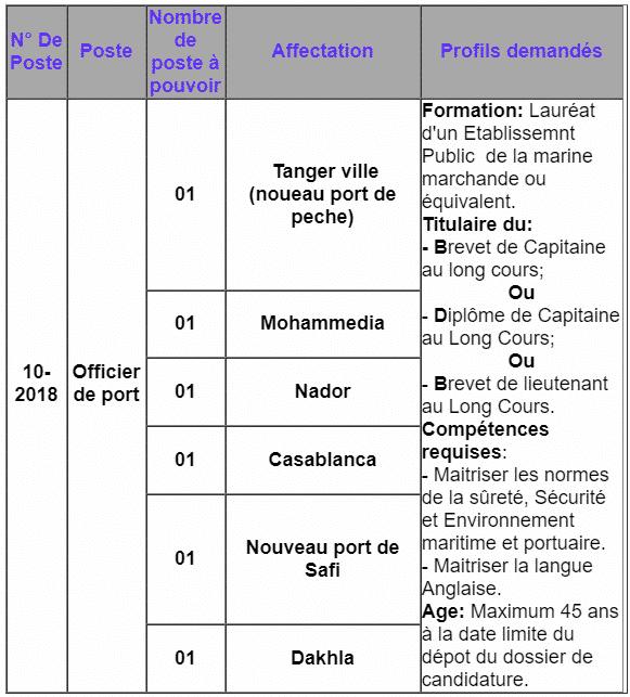 Concours ANP 5 Postes - Dreamjob.ma