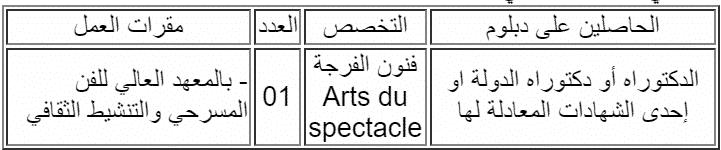 Concours Ministère de la Culture (7 Postes)