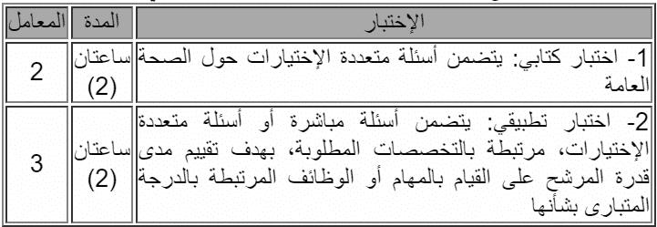 Concours Centre Hospitalier Universitaire Ibn Rochd (49 Postes)