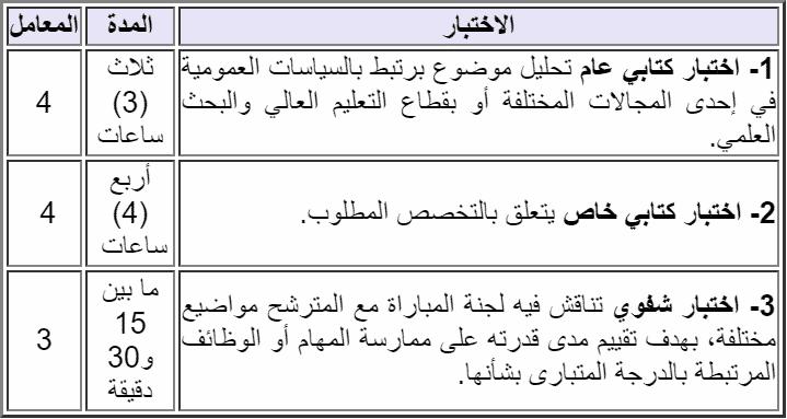 456 المدرسة المحمدية للمهندسين: مباراة توظيف 07 مهندسي الدولة من الدرجة الأولى. الترشيح قبل 23 فبراير 2019