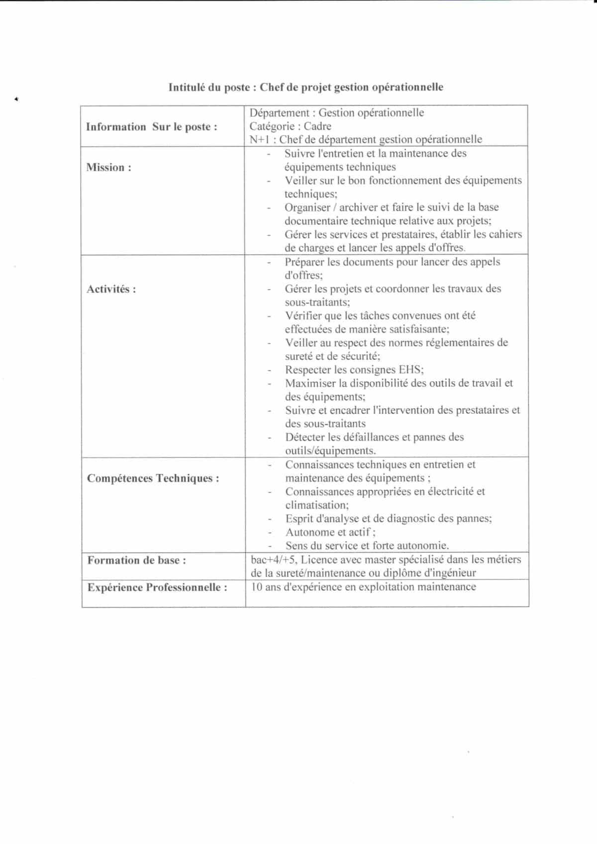Bouregreg Cultures Recrutement