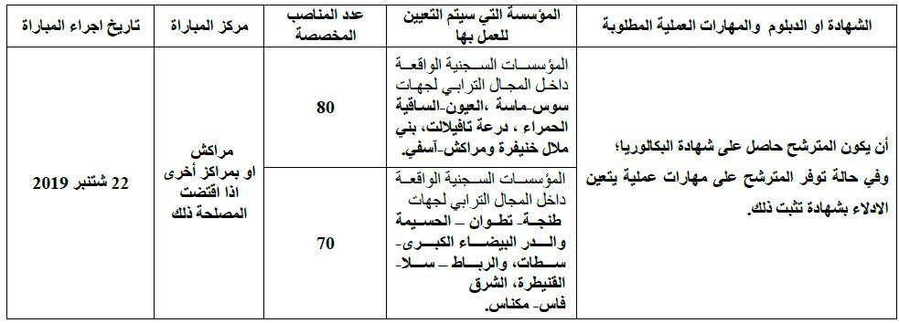 DGAPR 150 1 Concours DGAPR (150 Postes)