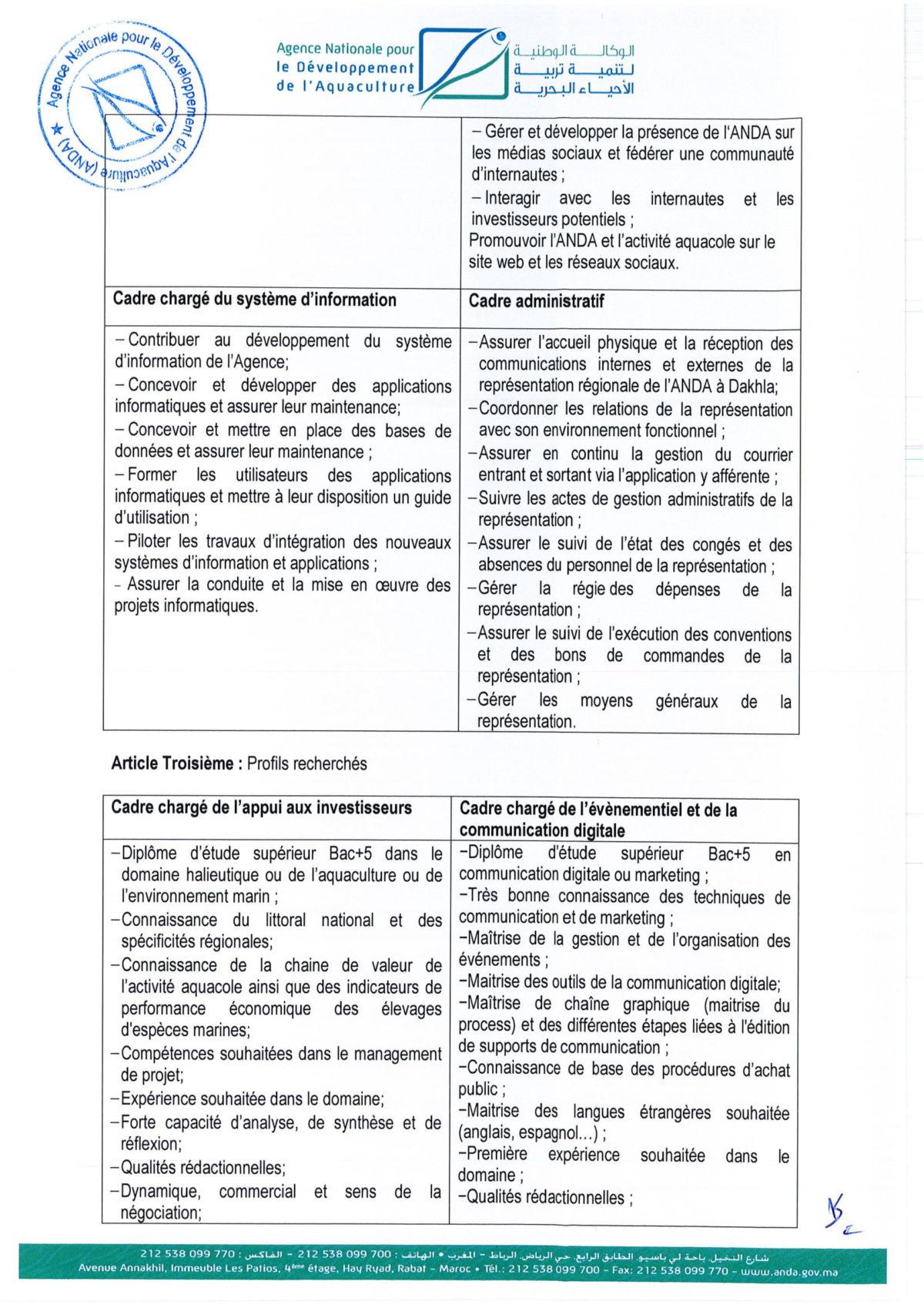 Avis concours recrutement ANDA 2019 VF 2 Concours ANDA (6 Postes)