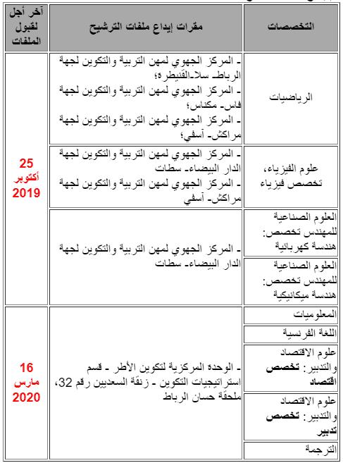 tabriz 2 قطاع التربية الوطنية: مباريات التبريز للتعليم الثانوي -دورة 2020- 230 منصب. آخر أجل هو 25 أكتوبر 2019 و16 مارس 2020