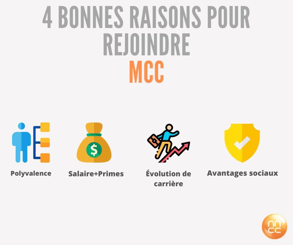 marketing-call-center-recrute-7-profils- maroc-alwadifa.com