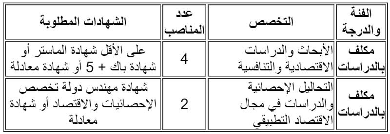 concurrence Concours Conseil de la Concurrence (6 Postes)