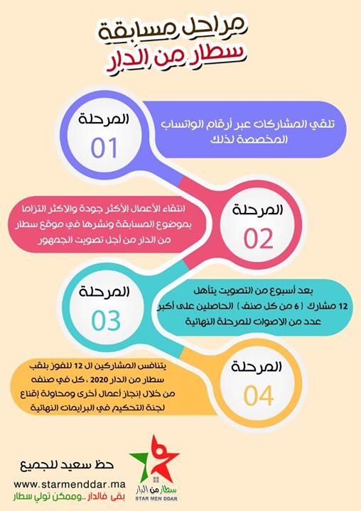مراحلمسابقة سطار من الدار