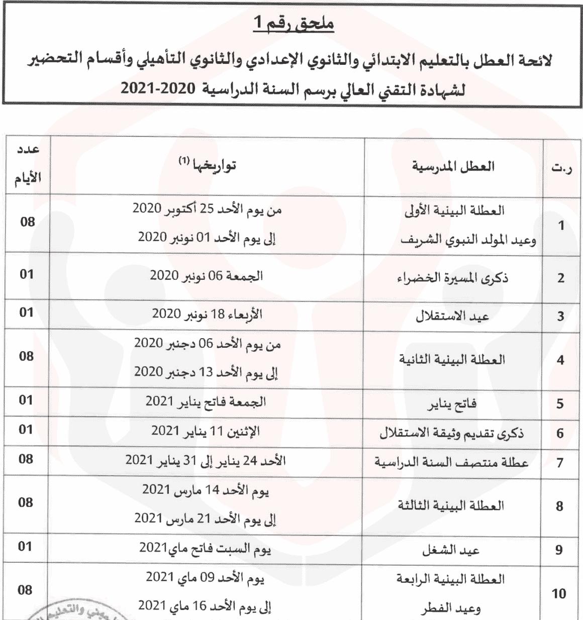 2021-2020 لائحة العطل المدرسية بالمغرب