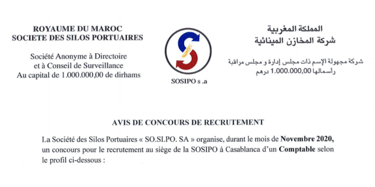 SOSIPO Concours Emploi Recrutement