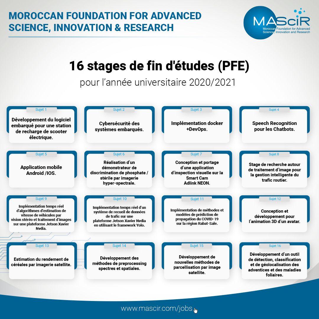 1609942219848 La Fondation MAScIR propose 16 Offres de Stages PFE pour 2021