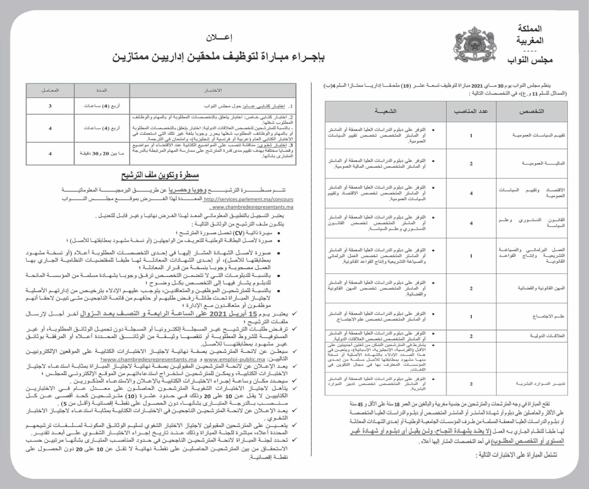 avis de concours pdf chambre representants 2021 4 Résultats Concours Chambre des Représentants 2021 (52 Postes)