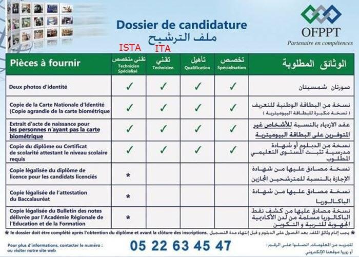 inscription ofppt 4 Inscription OFPPT التسجيل في التكوين المهني 2022/2021