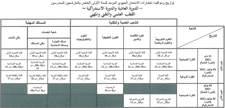 1 1 تاريخ اجتياز الامتحان الوطني والجهوي 2021