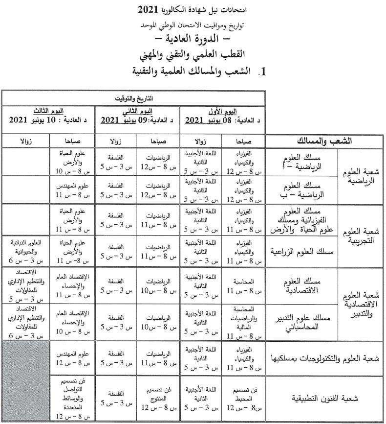 1 تاريخ اجتياز الامتحان الوطني والجهوي 2021