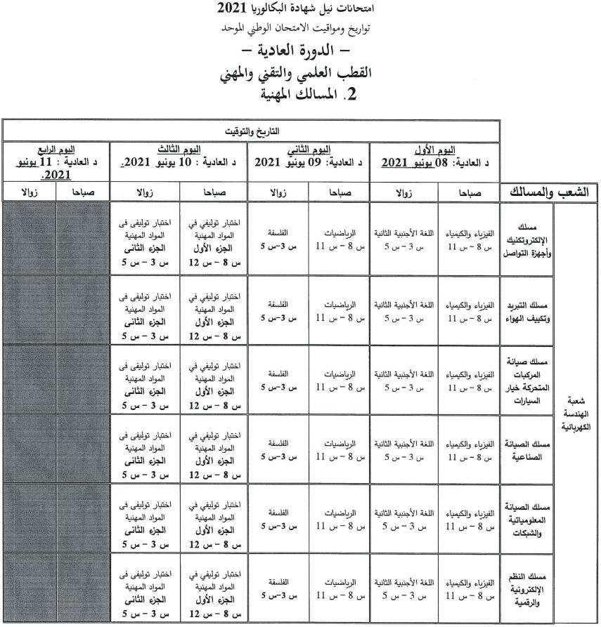 2 تاريخ اجتياز الامتحان الوطني والجهوي 2021