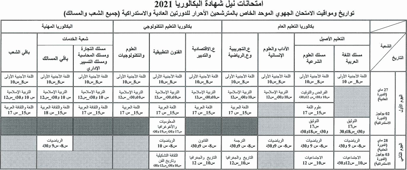 3 1 تاريخ اجتياز الامتحان الوطني والجهوي 2021