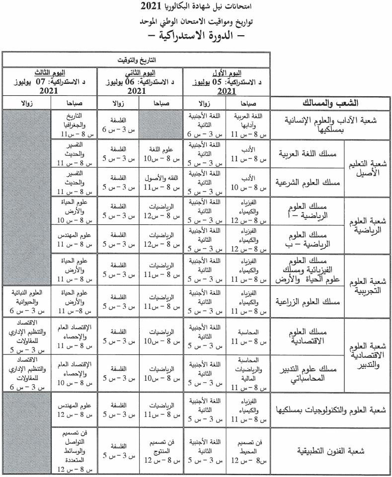 6 تاريخ اجتياز الامتحان الوطني والجهوي 2021