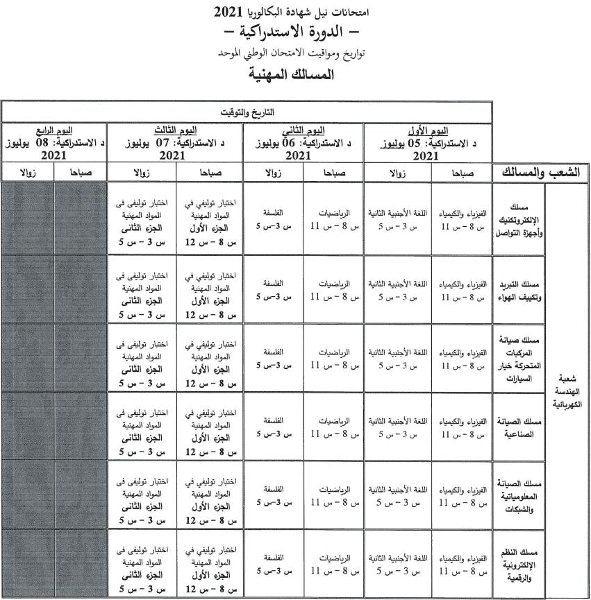 7 تاريخ اجتياز الامتحان الوطني والجهوي 2021