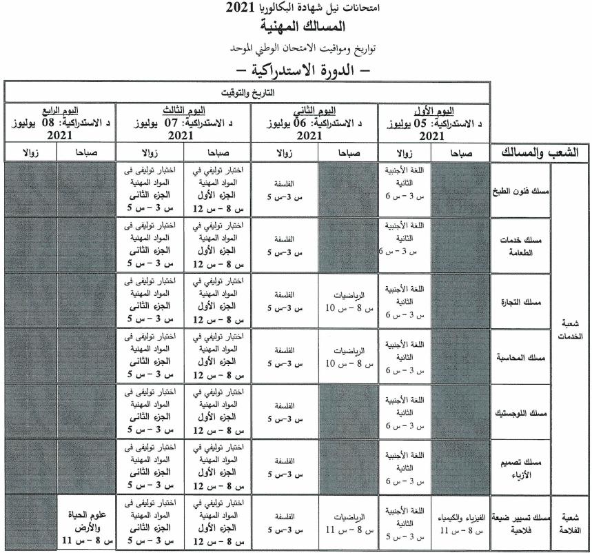 9 تاريخ اجتياز الامتحان الوطني والجهوي 2021