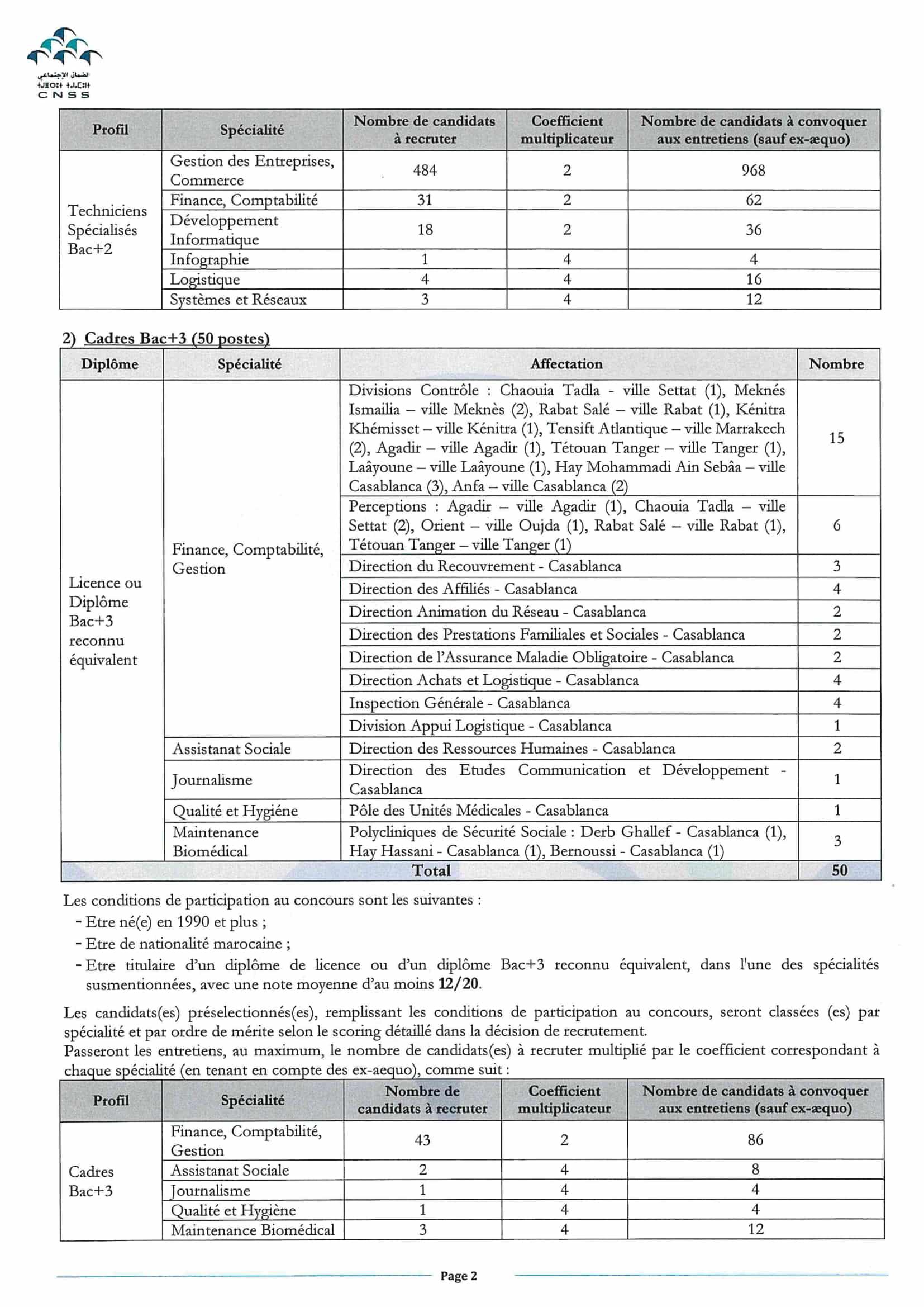 Avis Recrutement Concours CNSS 2021 2