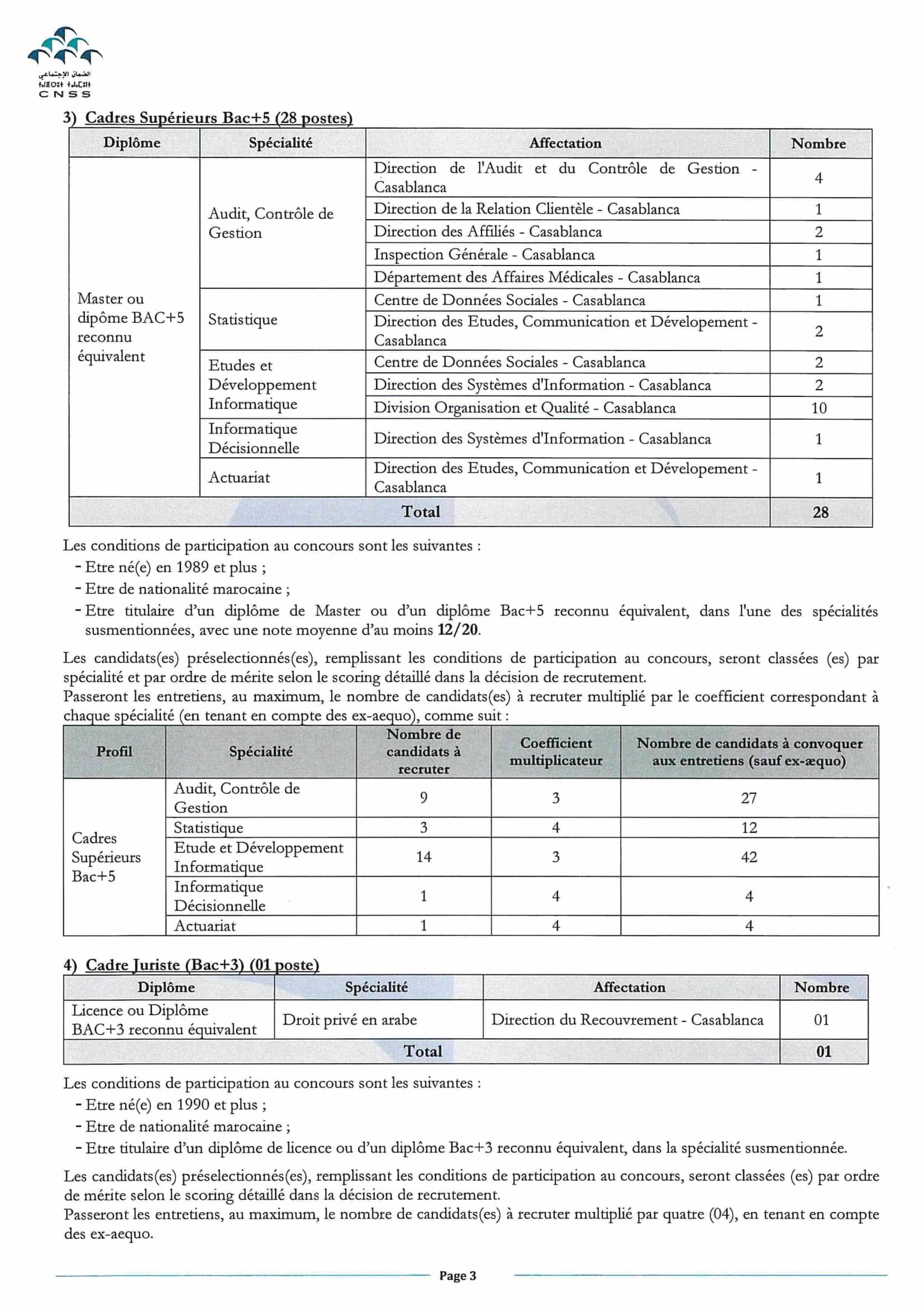 Avis Recrutement Concours CNSS 2021 3