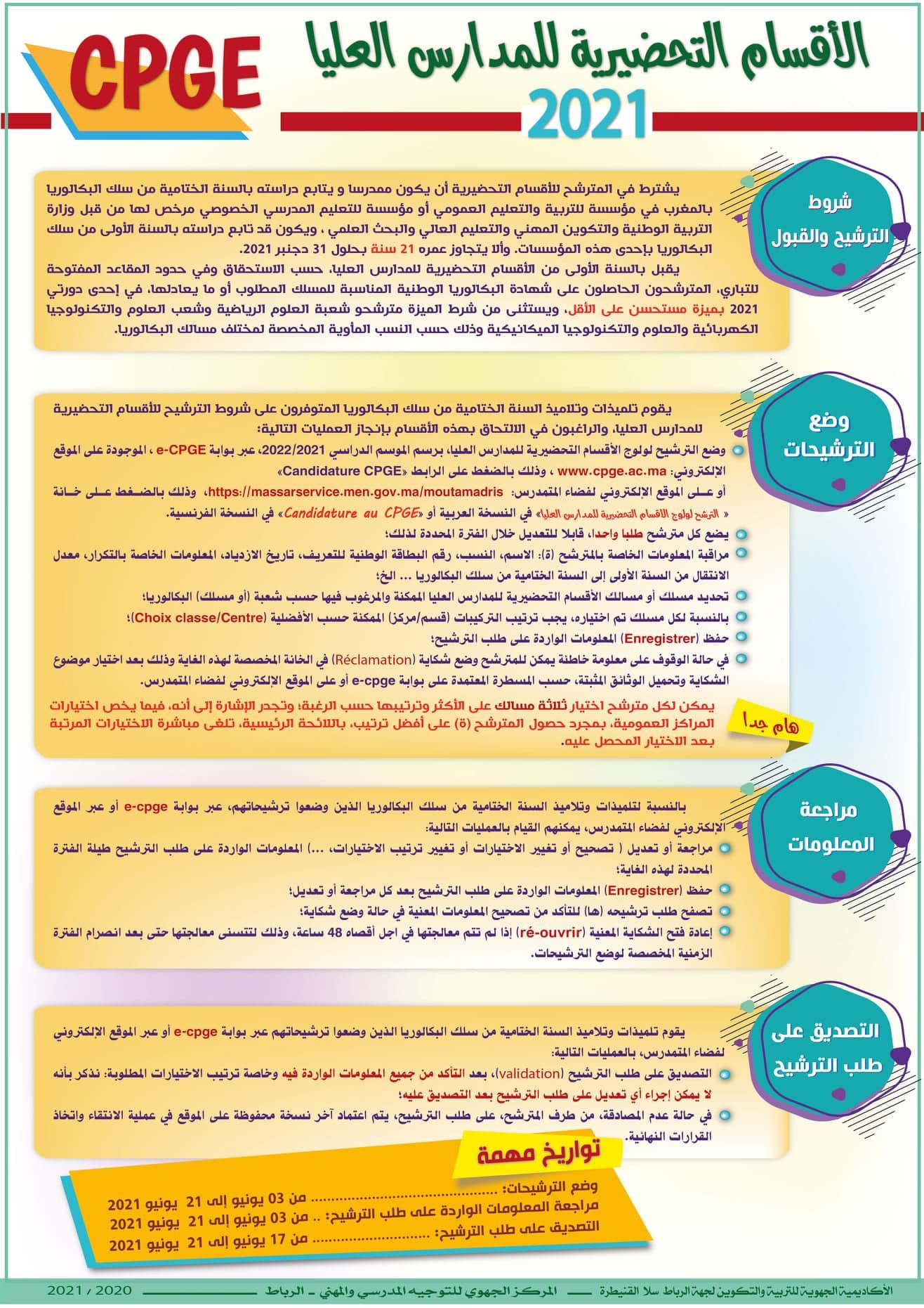 inscription concours CPGE Résultats CPGE 2021/2022 نتائج الأقسام التحضيرية للمدارس العليا