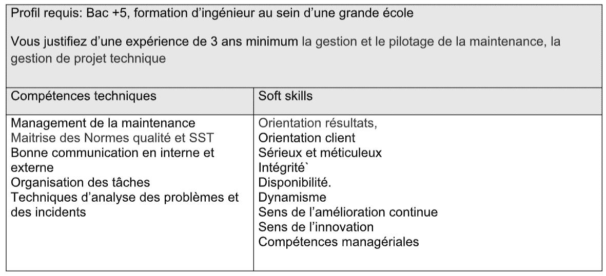 Responsable Realisation BU SAV Recrutement d'un(e) Responsable Réalisation Service Après-Vente sur Rabat