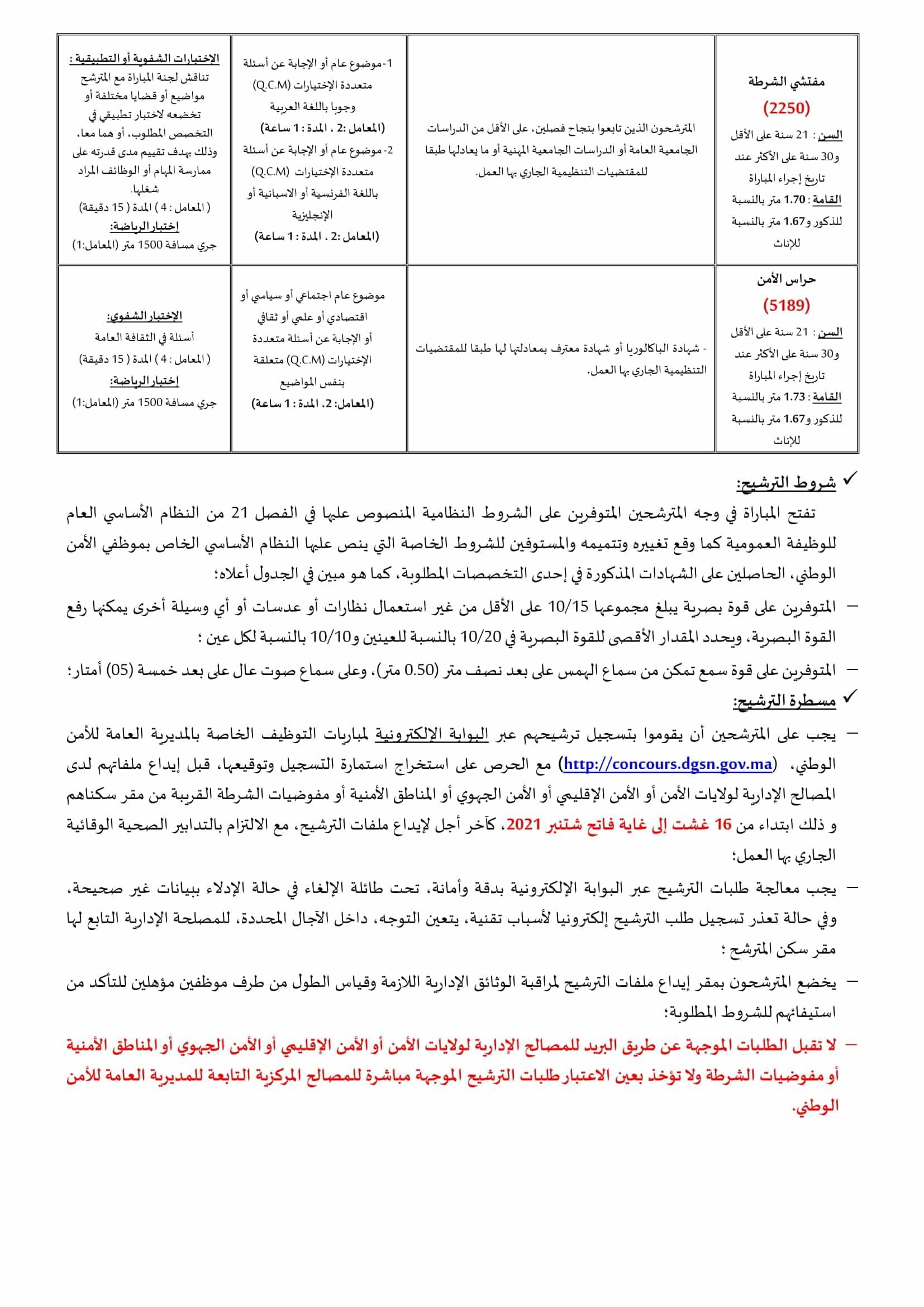 DGSN concours 2021 2