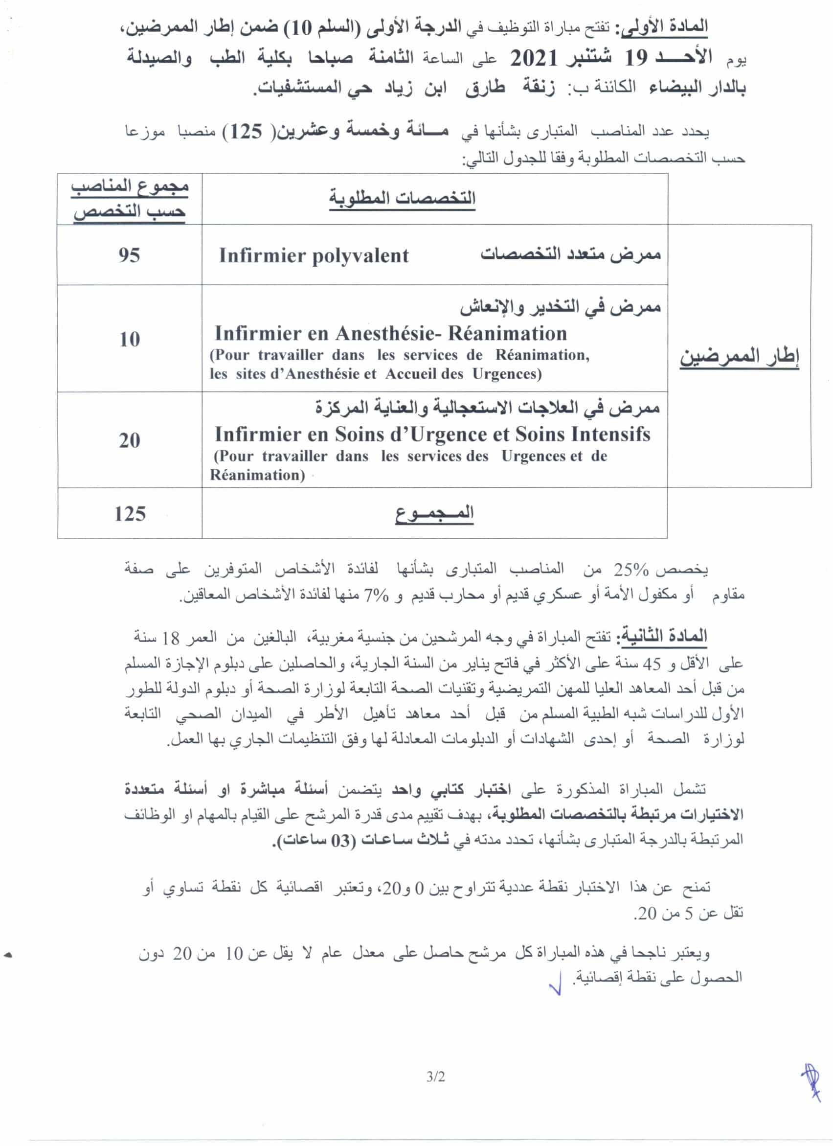 RECRUTINF1992021 2 Concours de Recrutement CHU Ibn Rochd 2021 (156 Postes)