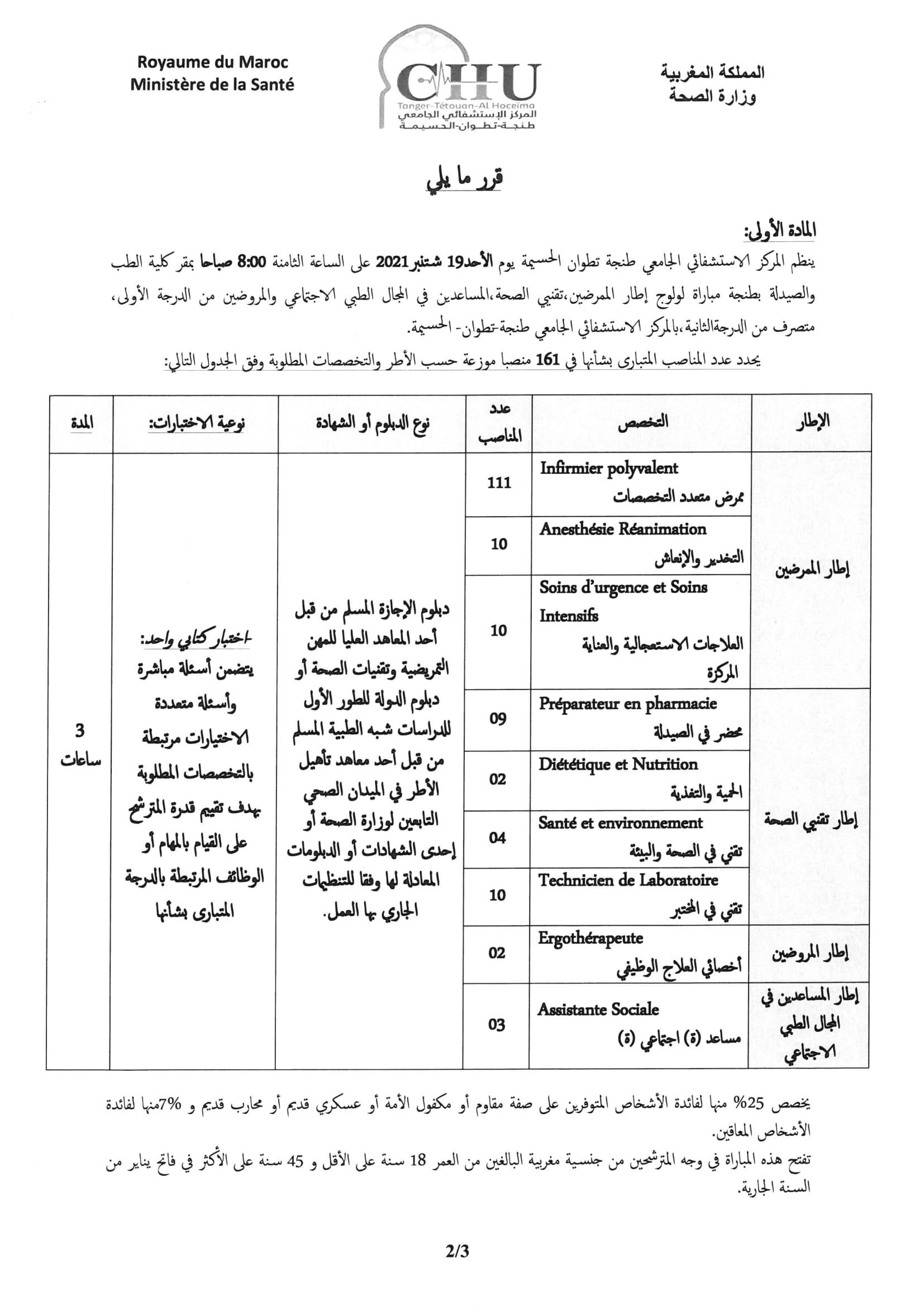 decisionduconcours 2 Concours de Recrutement CHU Tanger 2021 (161 Postes)